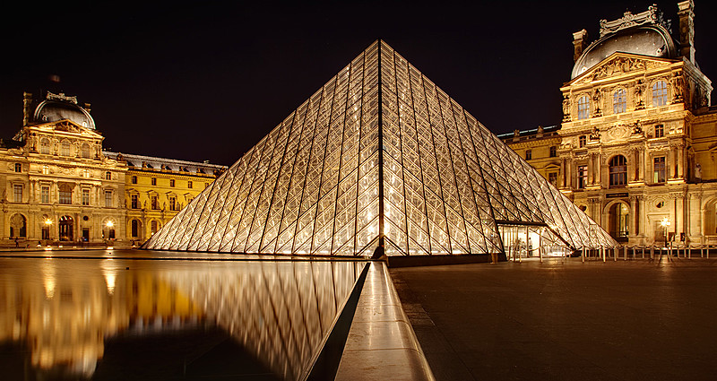 Fransa'da Sanat ve Tarih